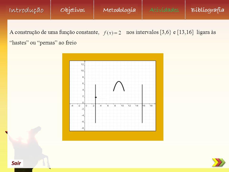 A construção de uma função constante, nos intervalos [3,6} e [13,16] ligara às hastes ou pernas ao freio